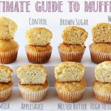 Ultimate Guide to Muffins - what makes muffins soft, tender, tough, crumbly, or tall! Click to find out!